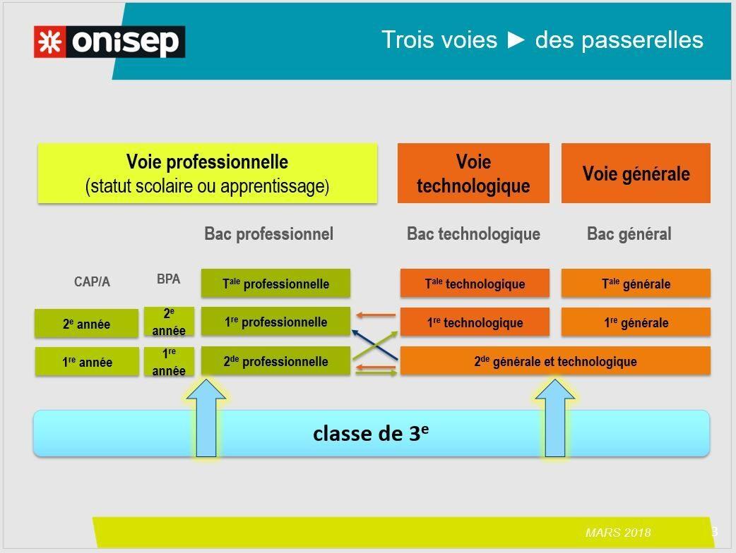 Onisep-classeDe3eme.jpg